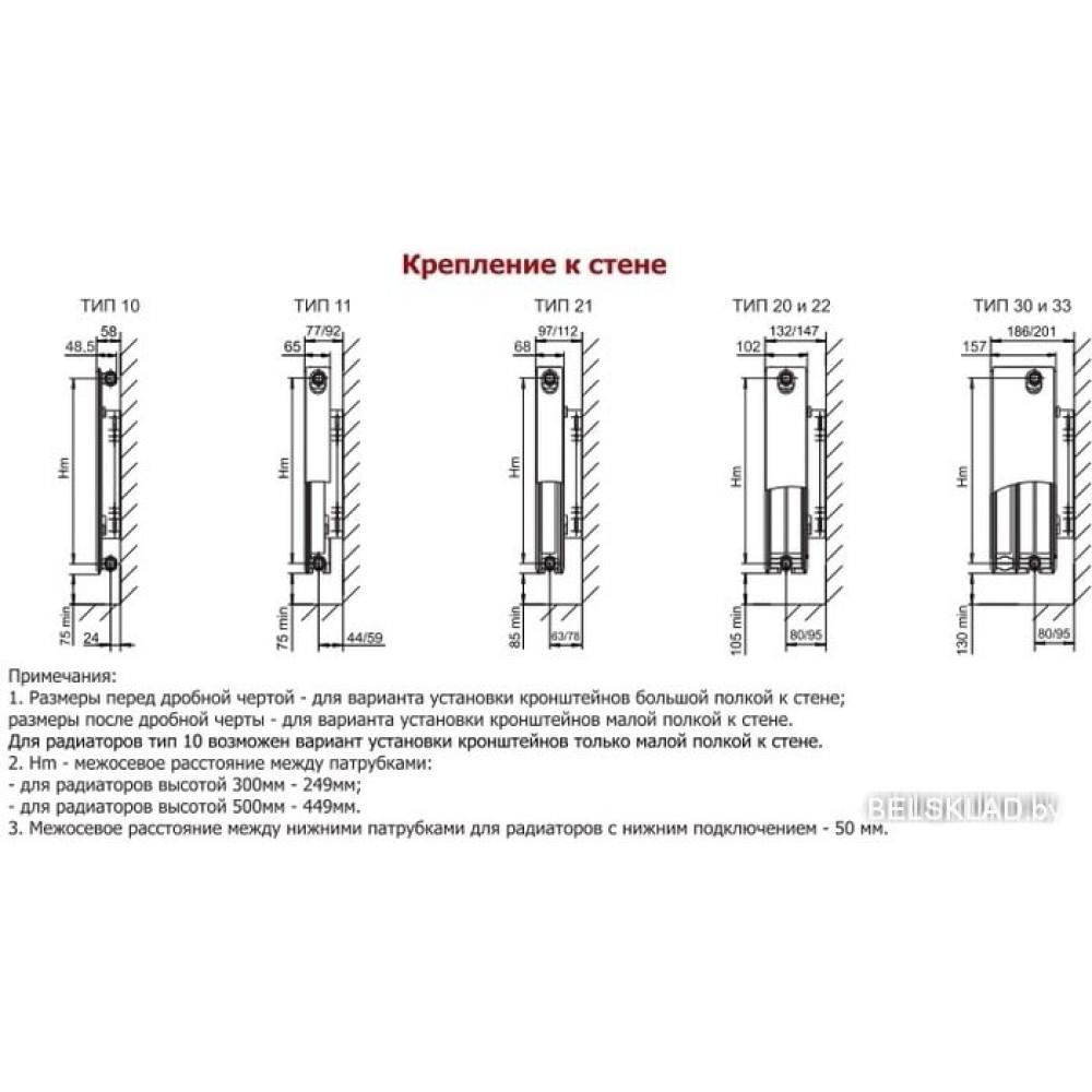 Стальной панельный радиатор Лемакс Valve Compact 33 300x1000
